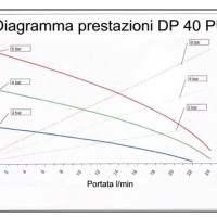 Dp40 Pu Italswiss