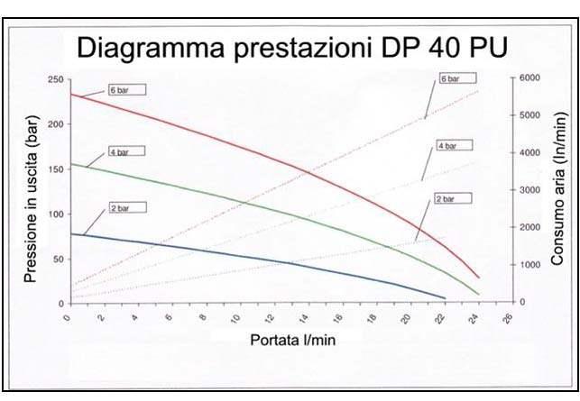 Dp40-pu-italswiss