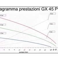 Gx45 Pu Italswiss